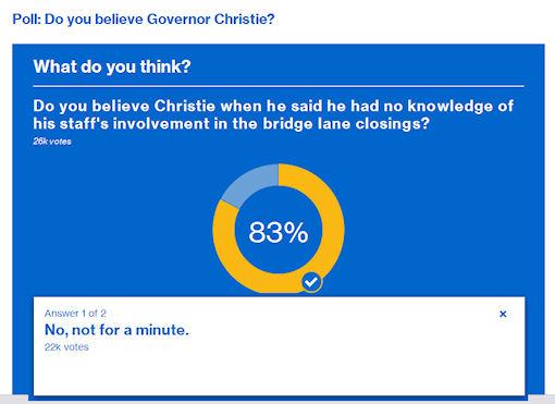 Christie MSNBC Poll